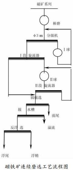 探索电路知识结构图